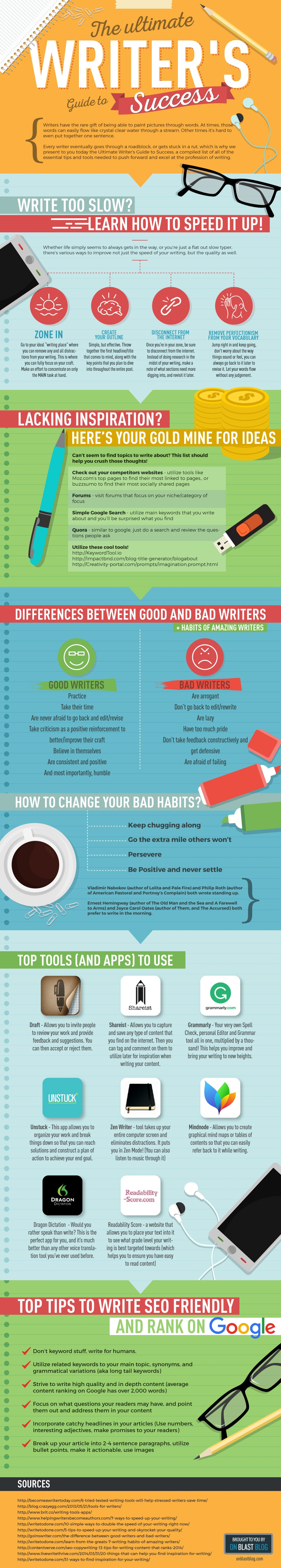Writing Habits for Success Infographic