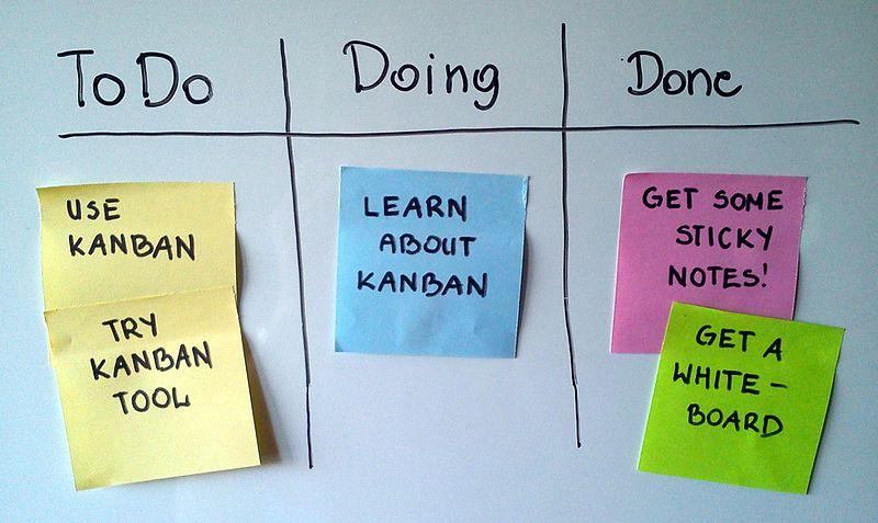 A Kanban Board